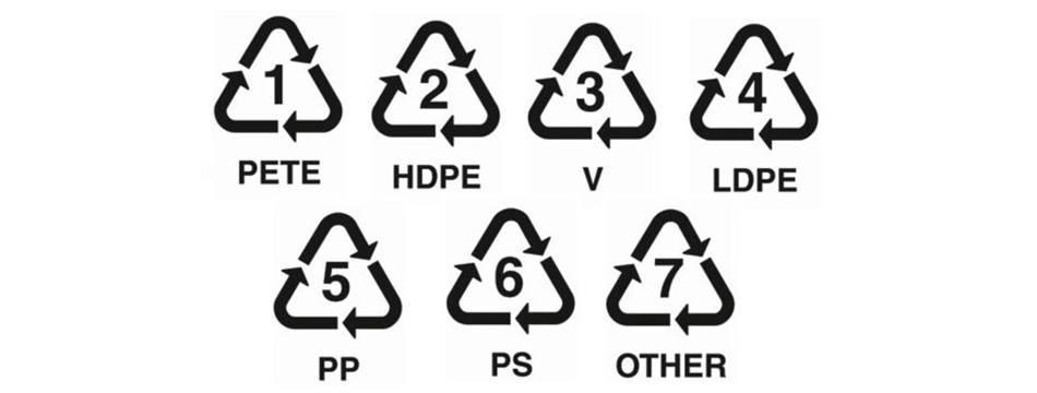 Hình 1: các ký hiệu nhựa đã được thương mại hóa.