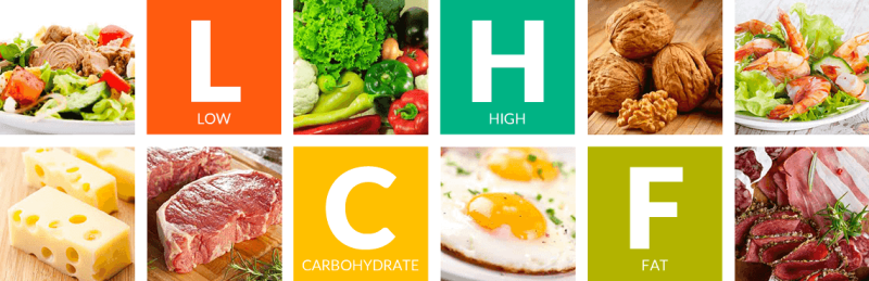 high fat low carb