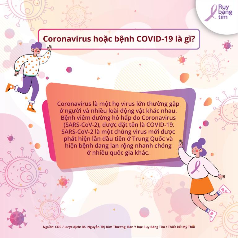 ung thư covid 19